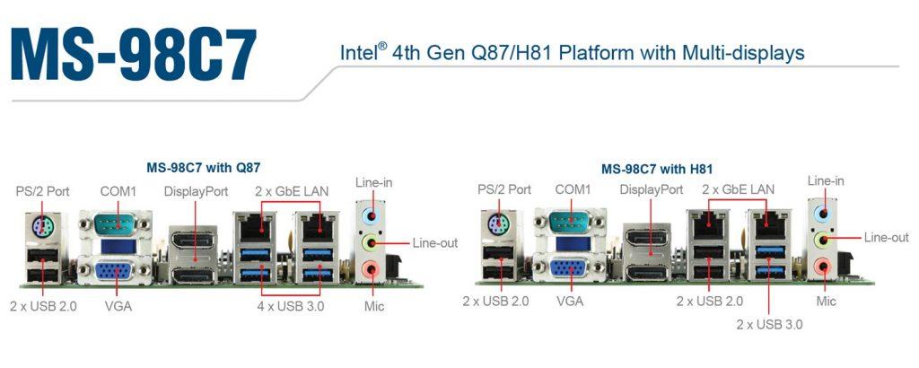 MS-98C7 金属フレームデザイン 産業用パネルPC